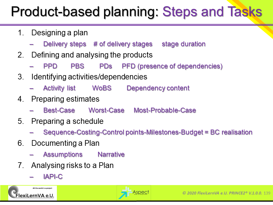 project management best practice prince2 steps and tasks in product-based planning